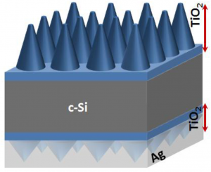 towards super-efficient, ultra-thin silicon solar cells, Presentation templates